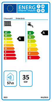 Energy labelling instructions for use